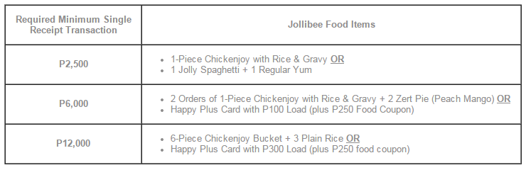 BPI-credit-card-promo-Jollibee