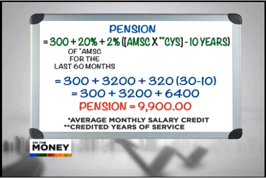 Courtesy of ANC On the Money - Computation for SSS Pension Benefit