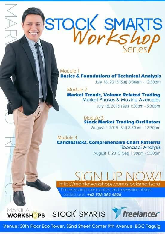 Marvin's poster for Technical Analysis workshops